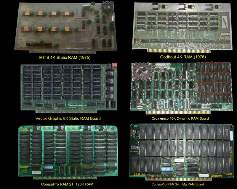 Example of RAM Boards