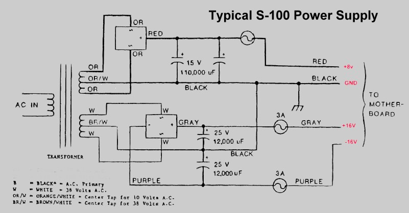 Typical s100 power supply